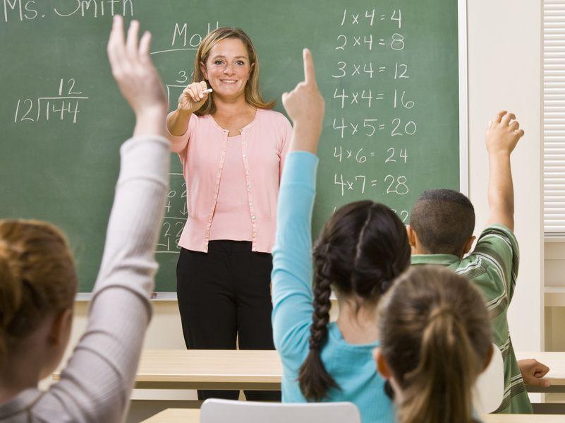 Слова на Английском о школе