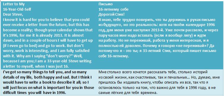 Пример неофициального личного письма на английском языке. Начало